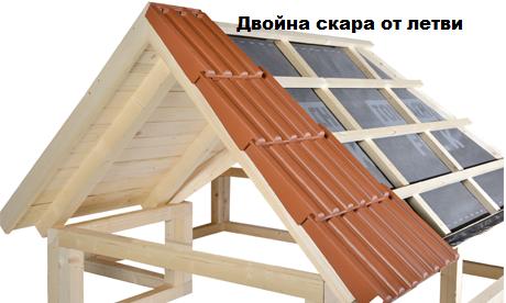 Двойна скара покрив